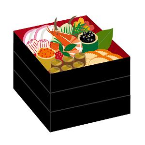 おせちを上手に盛り付けるコツ 重箱に詰める際の工夫